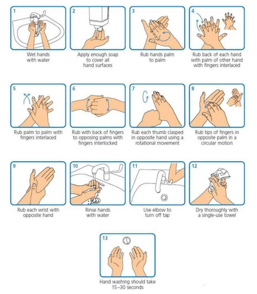 How to wash your hand